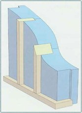 Structural Insulated Panels (Option B)